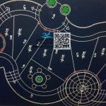 پلان و نقشه استخر طراحی استخر